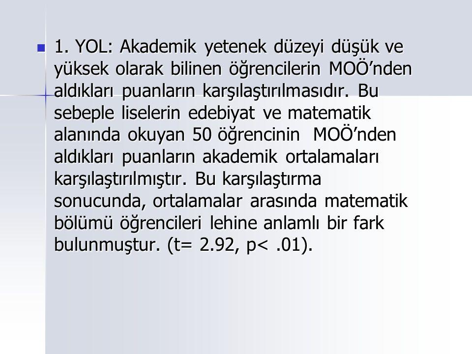 1. YOL: Akademik yetenek düzeyi düşük ve yüksek olarak bilinen öğrencilerin MOÖ'nden aldıkları puanların karşılaştırılmasıdır. Bu sebeple liselerin ed
