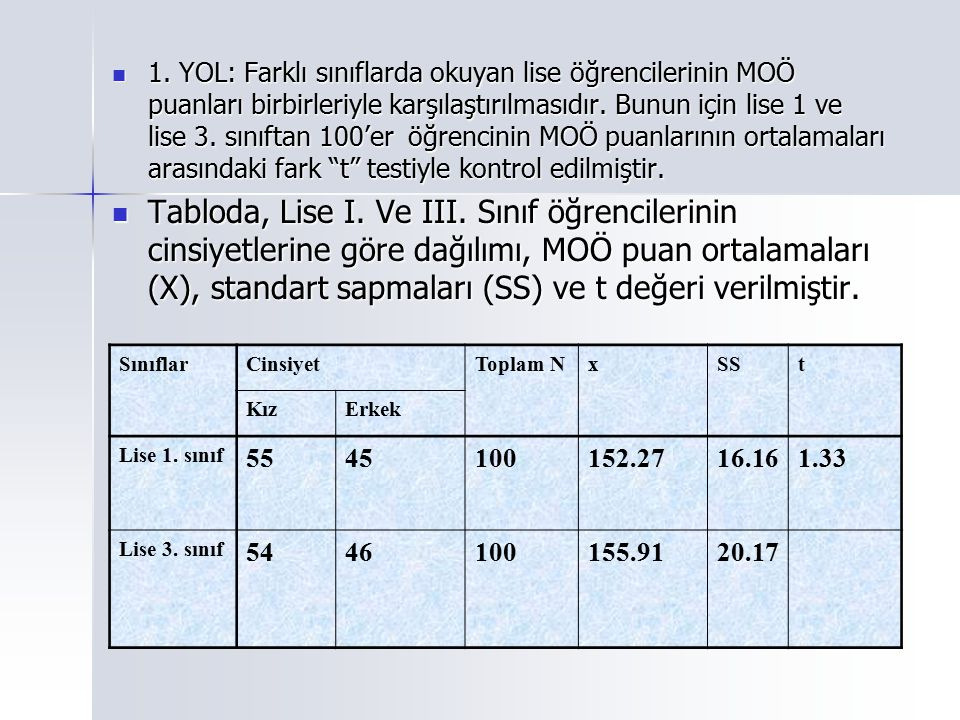 1. YOL: Farklı sınıflarda okuyan lise öğrencilerinin MOÖ puanları birbirleriyle karşılaştırılmasıdır. Bunun için lise 1 ve lise 3. sınıftan 100'er öğr