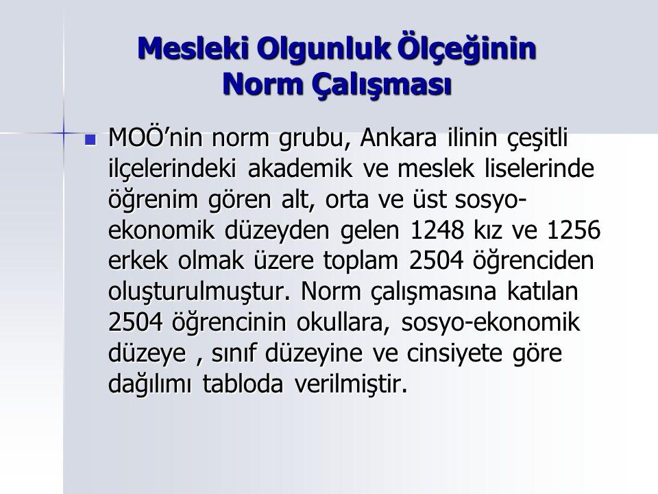 Mesleki Olgunluk Ölçeğinin Norm Çalışması MOÖ'nin norm grubu, Ankara ilinin çeşitli ilçelerindeki akademik ve meslek liselerinde öğrenim gören alt, or