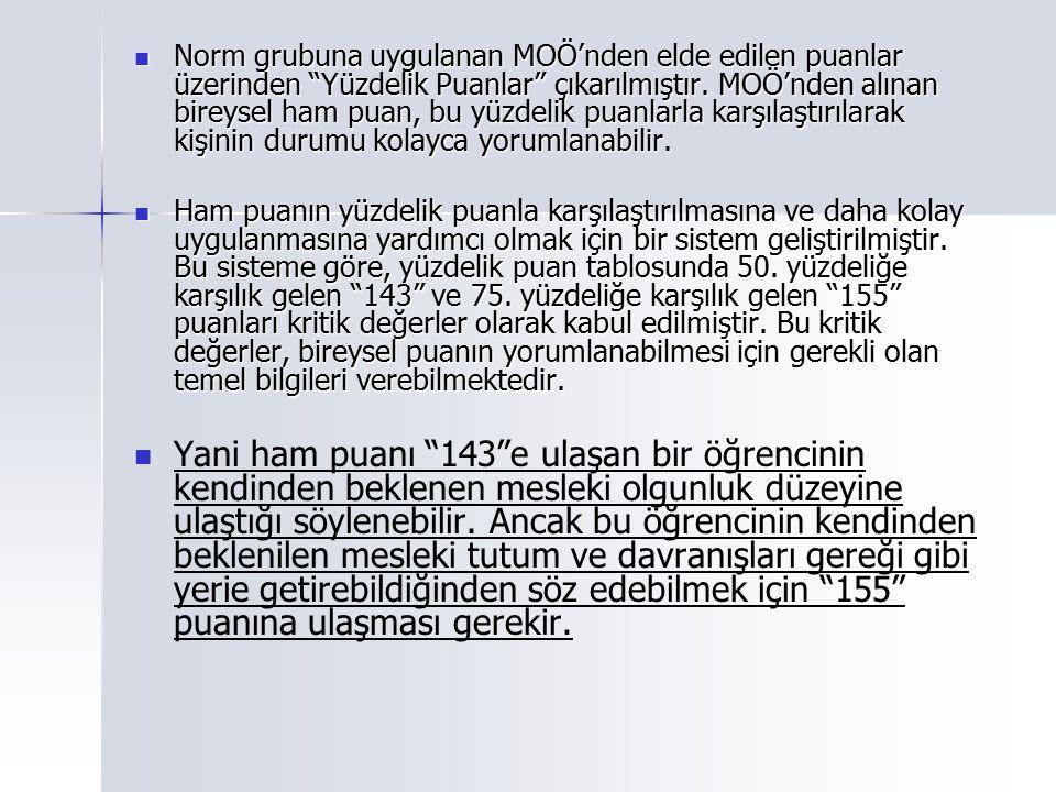 """Norm grubuna uygulanan MOÖ'nden elde edilen puanlar üzerinden """"Yüzdelik Puanlar"""" çıkarılmıştır. MOÖ'nden alınan bireysel ham puan, bu yüzdelik puanlar"""