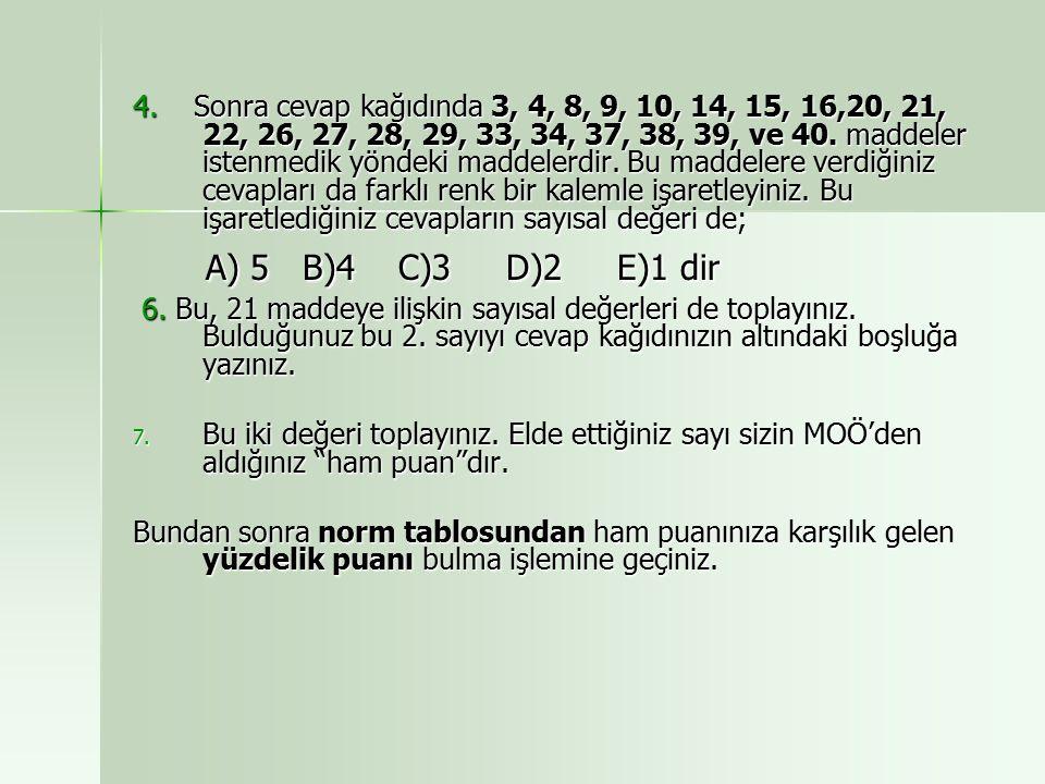 4. Sonra cevap kağıdında 3, 4, 8, 9, 10, 14, 15, 16,20, 21, 22, 26, 27, 28, 29, 33, 34, 37, 38, 39, ve 40. maddeler istenmedik yöndeki maddelerdir. Bu
