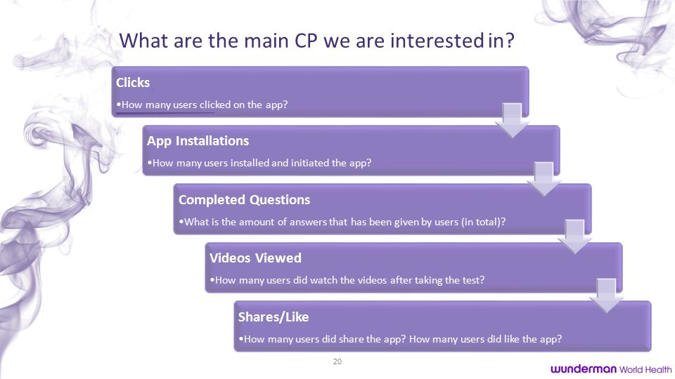 20 What are the main CP we are interested in.Clicks How many users clicked on the app.