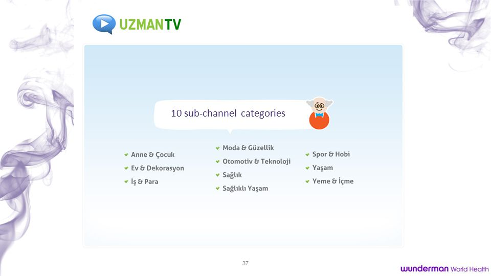 37 10 sub-channel categories