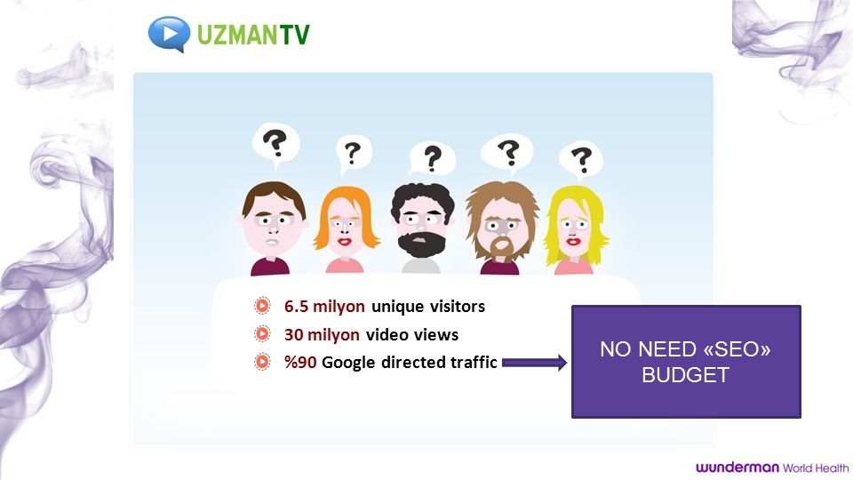 38 6.5 milyon unique visitors 30 milyon video views %90 Google directed traffic NO NEED «SEO» BUDGET
