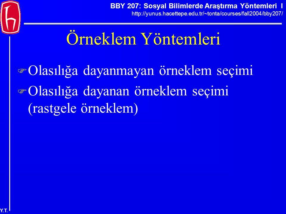 BBY 207: Sosyal Bilimlerde Araştırma Yöntemleri I http://yunus.hacettepe.edu.tr/~tonta/courses/fall2004/bby207/ Y.T. Örneklem Yöntemleri  Olasılığa d