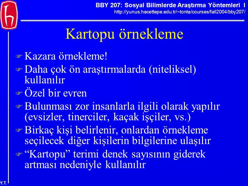 BBY 207: Sosyal Bilimlerde Araştırma Yöntemleri I http://yunus.hacettepe.edu.tr/~tonta/courses/fall2004/bby207/ Y.T. Kartopu örnekleme  Kazara örnekl