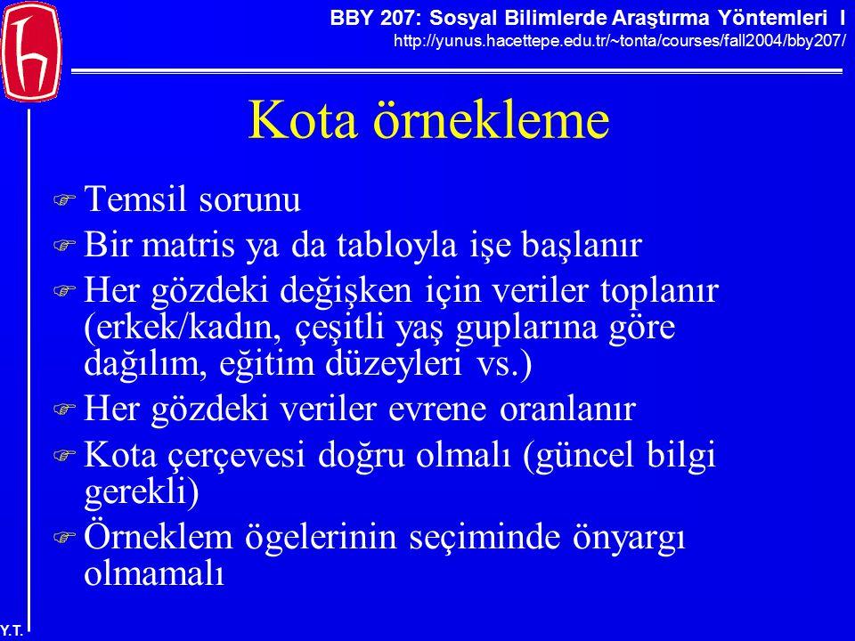 BBY 207: Sosyal Bilimlerde Araştırma Yöntemleri I http://yunus.hacettepe.edu.tr/~tonta/courses/fall2004/bby207/ Y.T. Kota örnekleme  Temsil sorunu 