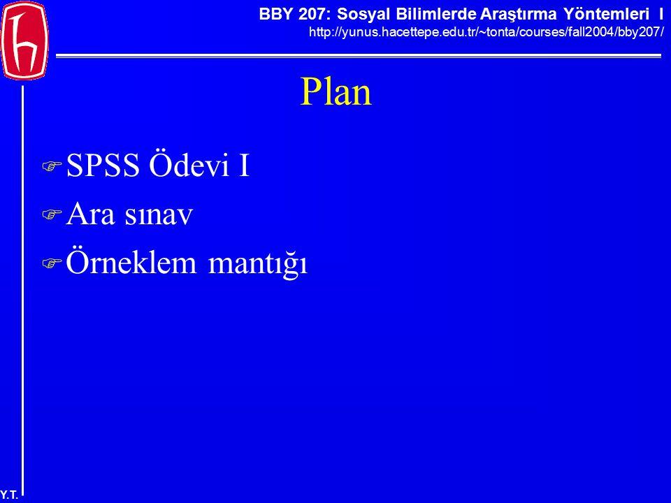 BBY 207: Sosyal Bilimlerde Araştırma Yöntemleri I http://yunus.hacettepe.edu.tr/~tonta/courses/fall2004/bby207/ Y.T. Plan  SPSS Ödevi I  Ara sınav 