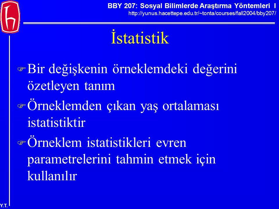 BBY 207: Sosyal Bilimlerde Araştırma Yöntemleri I http://yunus.hacettepe.edu.tr/~tonta/courses/fall2004/bby207/ Y.T. İstatistik  Bir değişkenin örnek