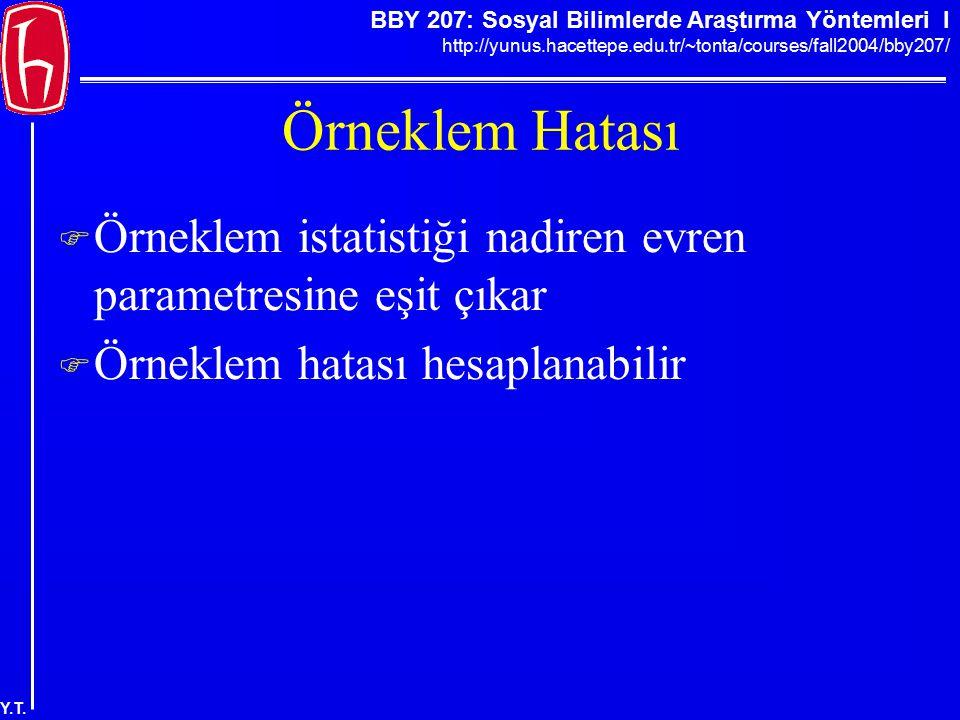 BBY 207: Sosyal Bilimlerde Araştırma Yöntemleri I http://yunus.hacettepe.edu.tr/~tonta/courses/fall2004/bby207/ Y.T. Örneklem Hatası  Örneklem istati