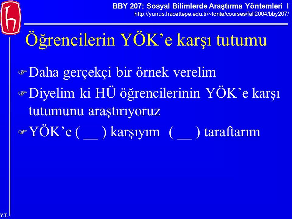 BBY 207: Sosyal Bilimlerde Araştırma Yöntemleri I http://yunus.hacettepe.edu.tr/~tonta/courses/fall2004/bby207/ Y.T. Öğrencilerin YÖK'e karşı tutumu 