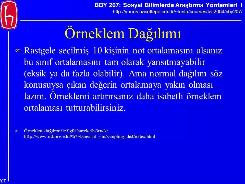 BBY 207: Sosyal Bilimlerde Araştırma Yöntemleri I http://yunus.hacettepe.edu.tr/~tonta/courses/fall2004/bby207/ Y.T. Örneklem Dağılımı  Rastgele seçi