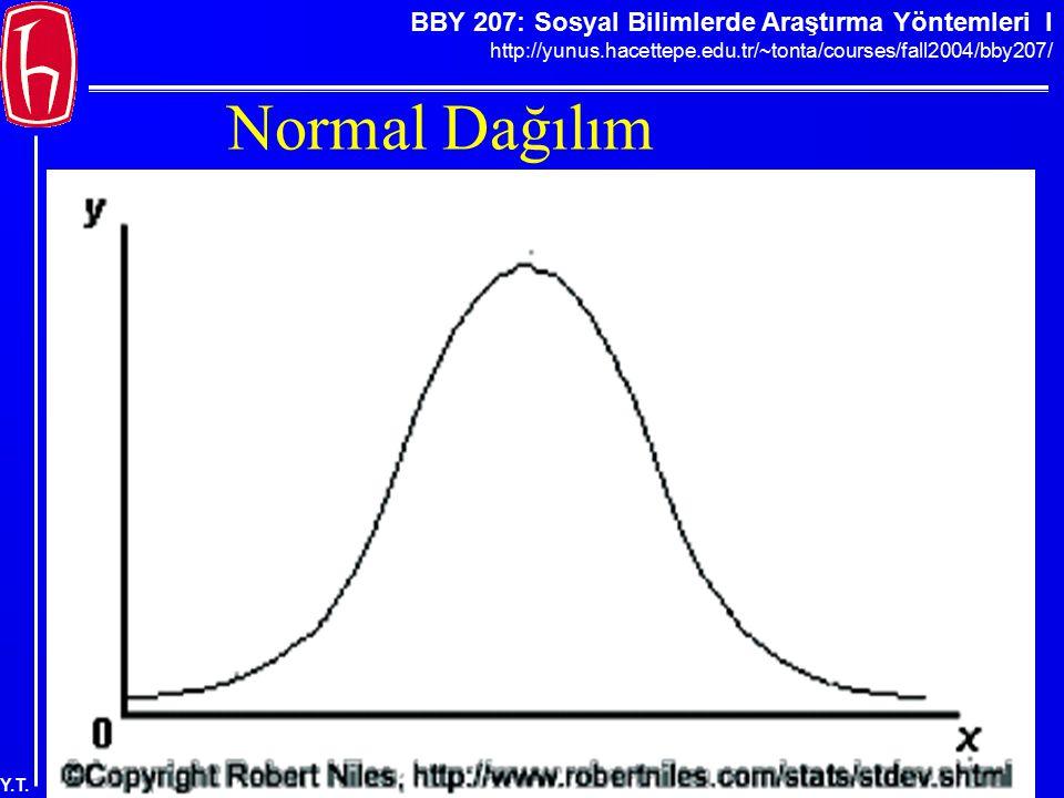 BBY 207: Sosyal Bilimlerde Araştırma Yöntemleri I http://yunus.hacettepe.edu.tr/~tonta/courses/fall2004/bby207/ Y.T. Normal Dağılım