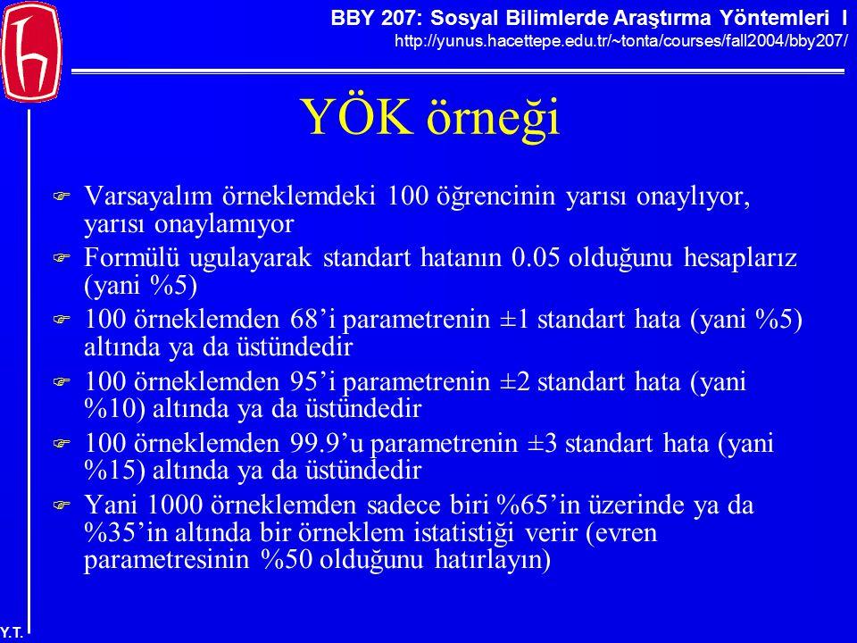 BBY 207: Sosyal Bilimlerde Araştırma Yöntemleri I http://yunus.hacettepe.edu.tr/~tonta/courses/fall2004/bby207/ Y.T. YÖK örneği  Varsayalım örneklemd