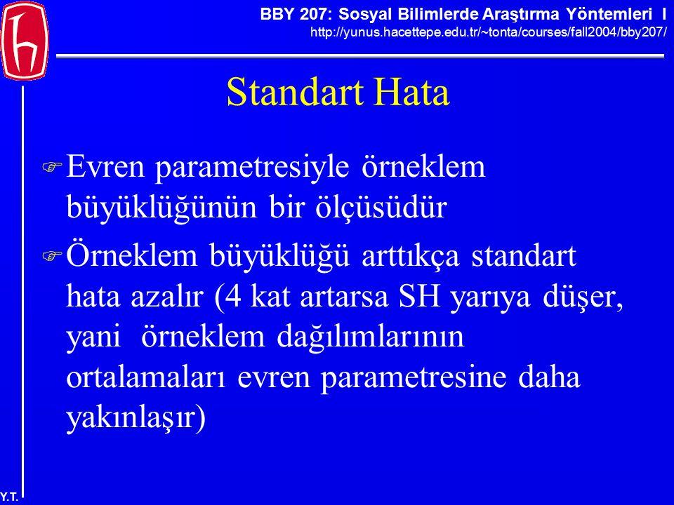 BBY 207: Sosyal Bilimlerde Araştırma Yöntemleri I http://yunus.hacettepe.edu.tr/~tonta/courses/fall2004/bby207/ Y.T. Standart Hata  Evren parametresi