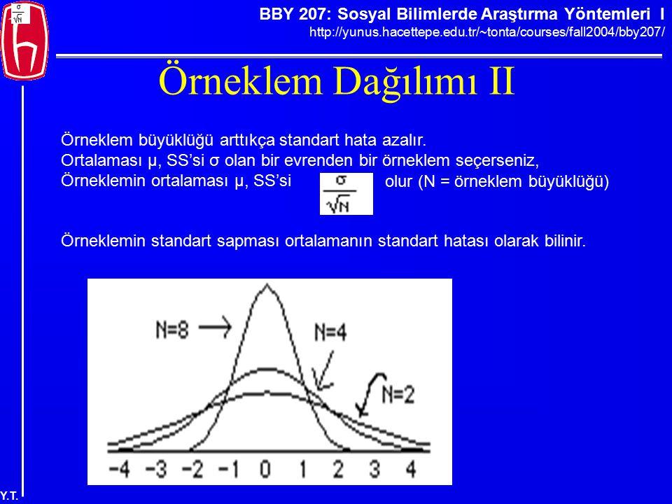 BBY 207: Sosyal Bilimlerde Araştırma Yöntemleri I http://yunus.hacettepe.edu.tr/~tonta/courses/fall2004/bby207/ Y.T. Örneklem Dağılımı II Örneklem büy
