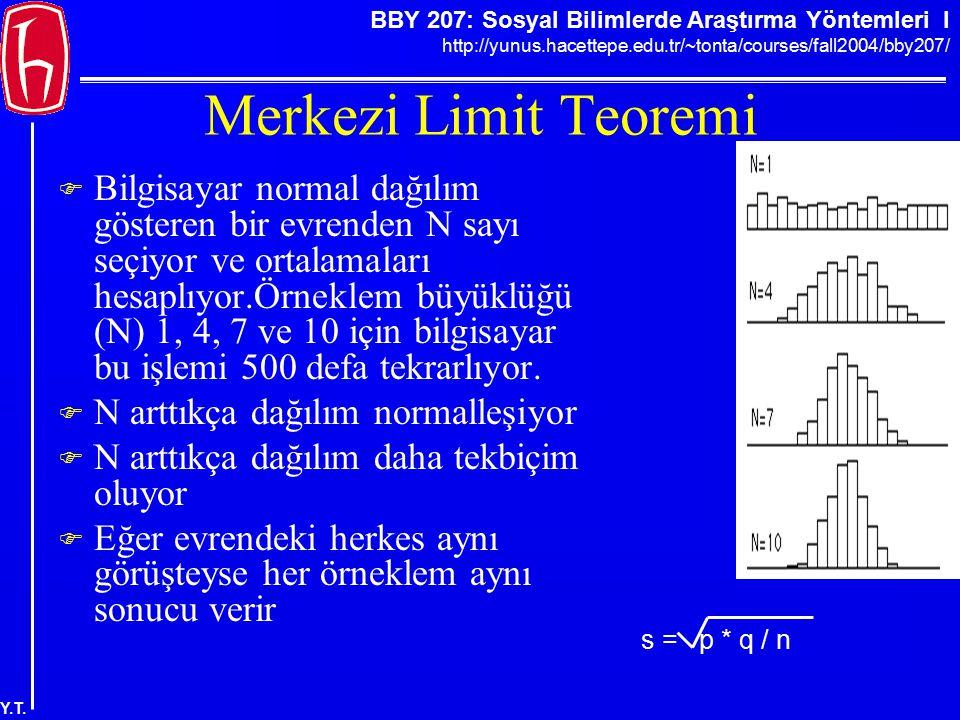 BBY 207: Sosyal Bilimlerde Araştırma Yöntemleri I http://yunus.hacettepe.edu.tr/~tonta/courses/fall2004/bby207/ Y.T. Merkezi Limit Teoremi  Bilgisaya