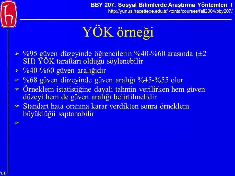 BBY 207: Sosyal Bilimlerde Araştırma Yöntemleri I http://yunus.hacettepe.edu.tr/~tonta/courses/fall2004/bby207/ Y.T. YÖK örneği  %95 güven düzeyinde