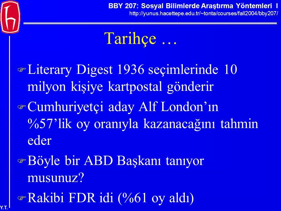 BBY 207: Sosyal Bilimlerde Araştırma Yöntemleri I http://yunus.hacettepe.edu.tr/~tonta/courses/fall2004/bby207/ Y.T. Tarihçe …  Literary Digest 1936