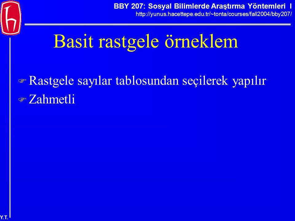 BBY 207: Sosyal Bilimlerde Araştırma Yöntemleri I http://yunus.hacettepe.edu.tr/~tonta/courses/fall2004/bby207/ Y.T. Basit rastgele örneklem  Rastgel