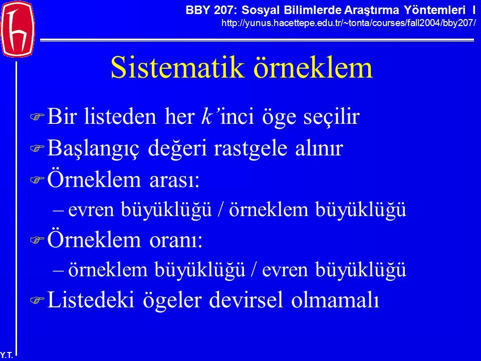 BBY 207: Sosyal Bilimlerde Araştırma Yöntemleri I http://yunus.hacettepe.edu.tr/~tonta/courses/fall2004/bby207/ Y.T. Sistematik örneklem  Bir listede