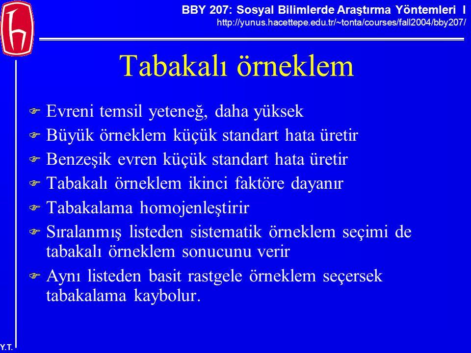 BBY 207: Sosyal Bilimlerde Araştırma Yöntemleri I http://yunus.hacettepe.edu.tr/~tonta/courses/fall2004/bby207/ Y.T. Tabakalı örneklem  Evreni temsil