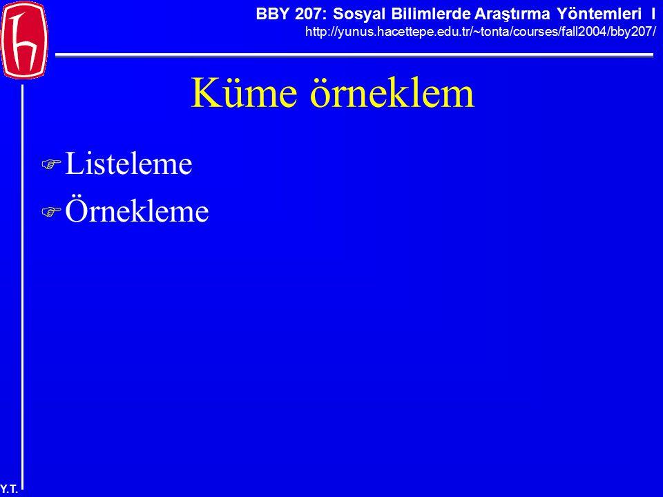 BBY 207: Sosyal Bilimlerde Araştırma Yöntemleri I http://yunus.hacettepe.edu.tr/~tonta/courses/fall2004/bby207/ Y.T. Küme örneklem  Listeleme  Örnek