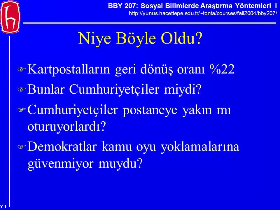 BBY 207: Sosyal Bilimlerde Araştırma Yöntemleri I http://yunus.hacettepe.edu.tr/~tonta/courses/fall2004/bby207/ Y.T. Niye Böyle Oldu?  Kartpostalları