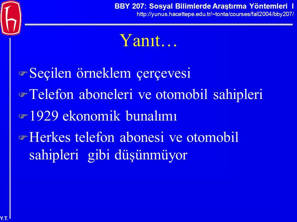 BBY 207: Sosyal Bilimlerde Araştırma Yöntemleri I http://yunus.hacettepe.edu.tr/~tonta/courses/fall2004/bby207/ Y.T. Yanıt…  Seçilen örneklem çerçeve