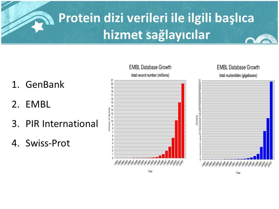 Protein dizi verileri ile ilgili başlıca hizmet sağlayıcılar 1.GenBank 2.EMBL 3.PIR International 4.Swiss-Prot