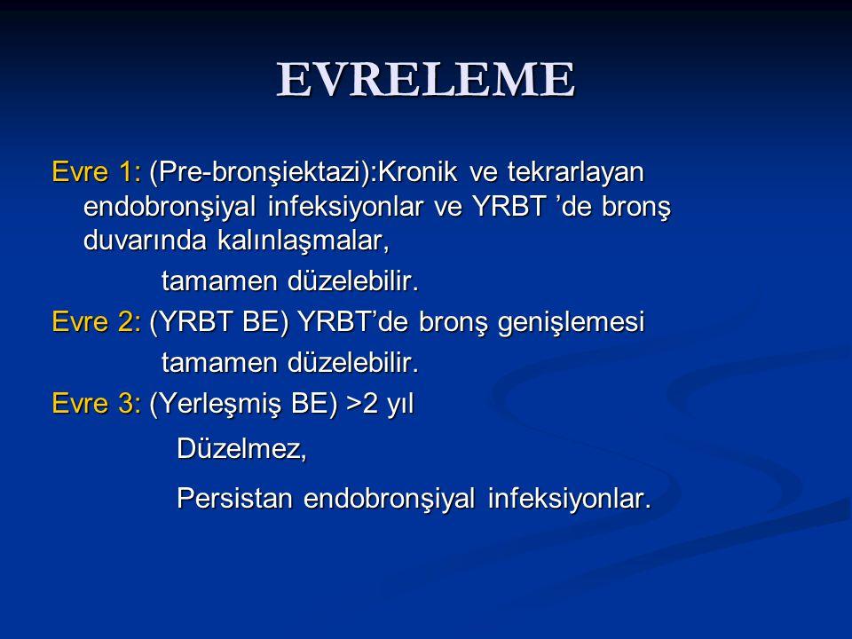 EVRELEME Evre 1: (Pre-bronşiektazi):Kronik ve tekrarlayan endobronşiyal infeksiyonlar ve YRBT 'de bronş duvarında kalınlaşmalar, tamamen düzelebilir.
