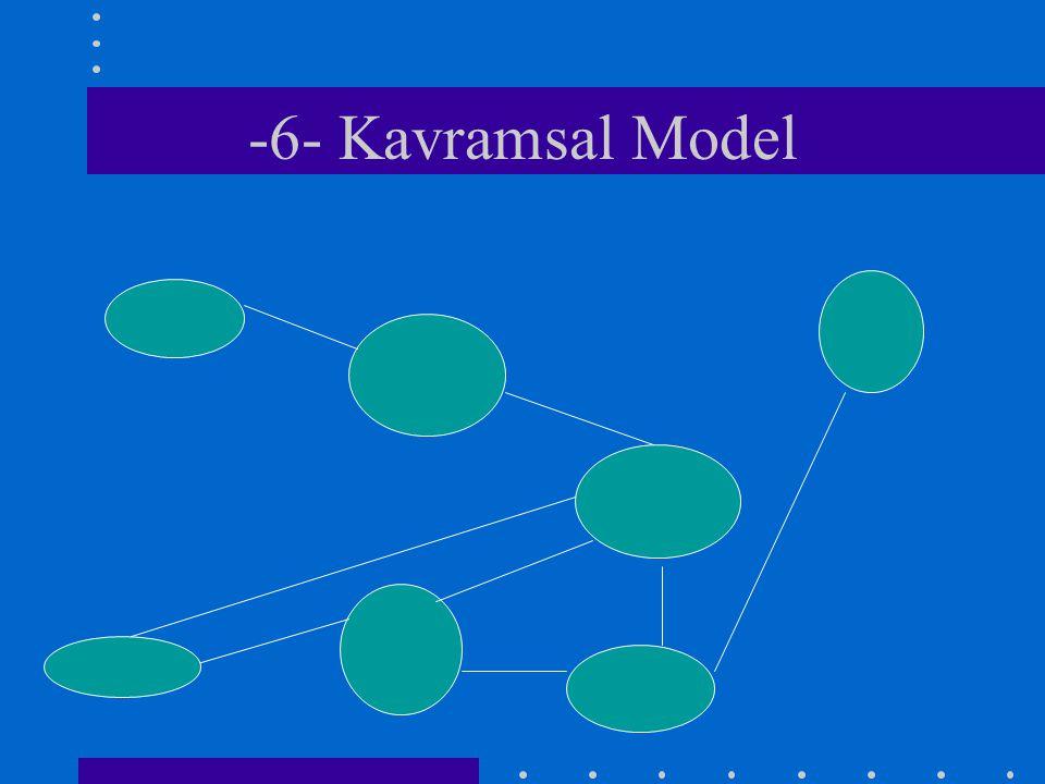 -6- Kavramsal Model