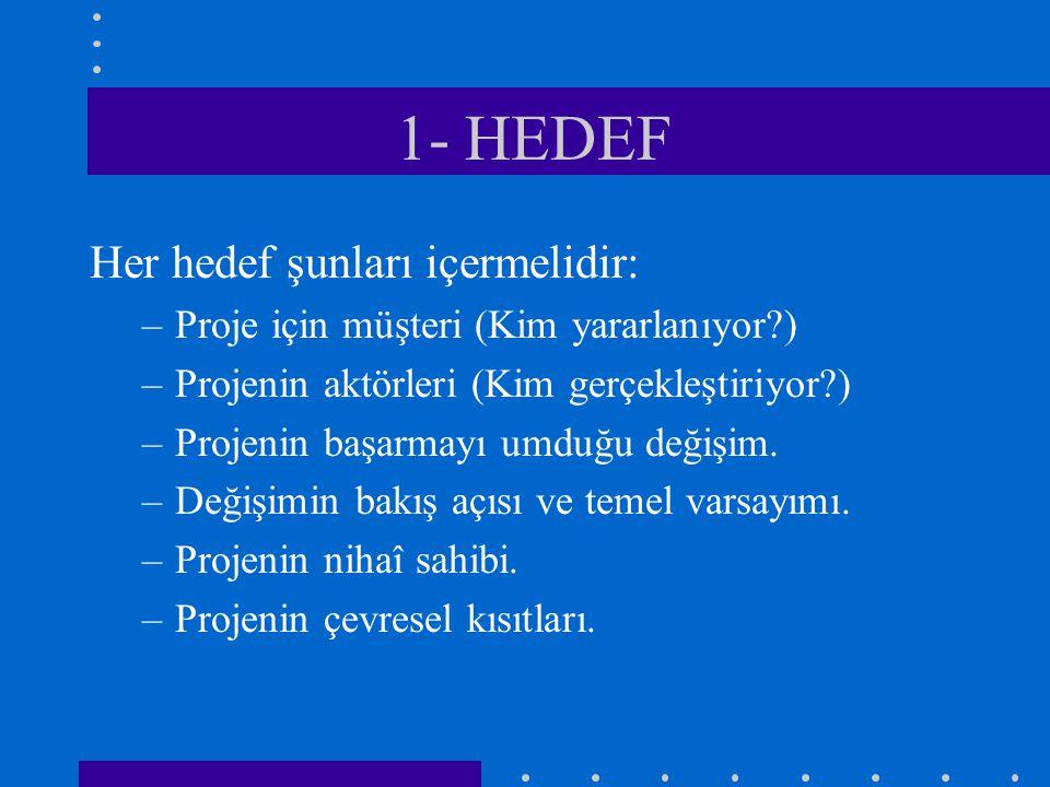 1- HEDEF Her hedef şunları içermelidir: –Proje için müşteri (Kim yararlanıyor?) –Projenin aktörleri (Kim gerçekleştiriyor?) –Projenin başarmayı umduğu değişim.