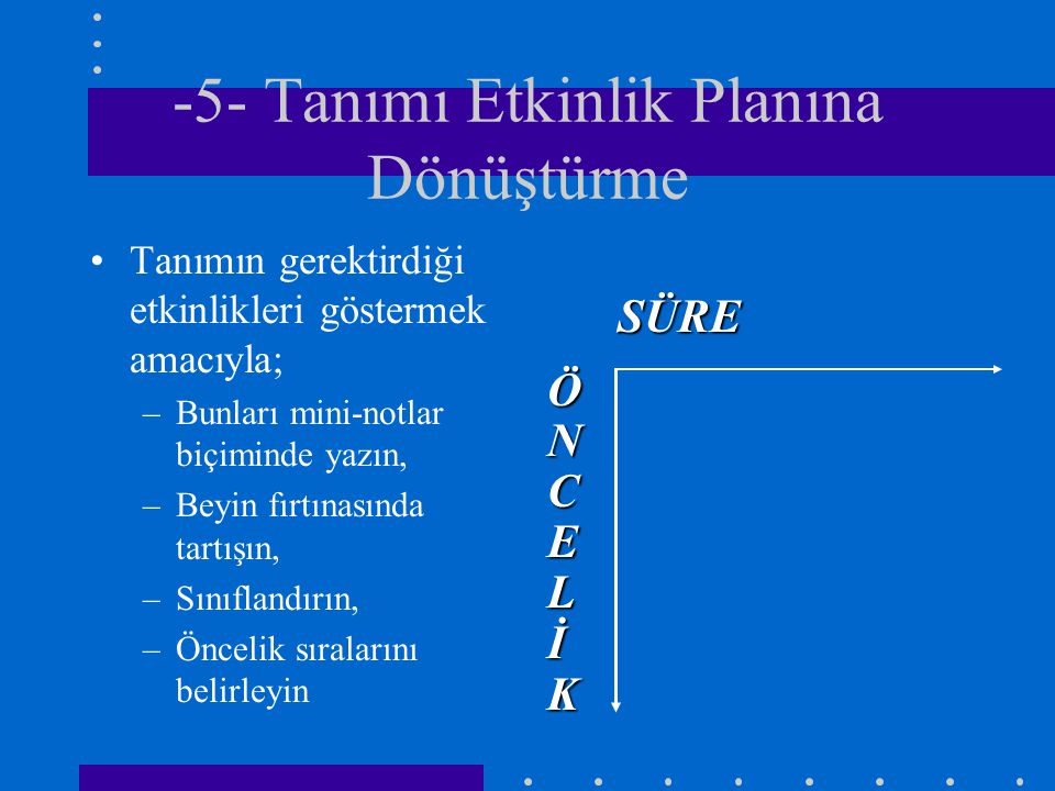 -5- Tanımı Etkinlik Planına Dönüştürme Tanımın gerektirdiği etkinlikleri göstermek amacıyla; –Bunları mini-notlar biçiminde yazın, –Beyin fırtınasında tartışın, –Sınıflandırın, –Öncelik sıralarını belirleyin SÜRE ÖNCELİKÖNCELİKÖNCELİKÖNCELİK