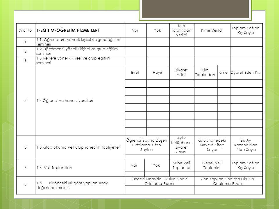 2-SOSYAL KÜLTÜREL VE SPORTİF FAALİYETLER 8 2.1-Okul ve okul dışındaki sosyal faaliyetler.