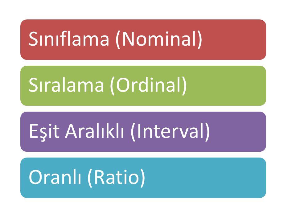 Sınıflama (Nominal)Sıralama (Ordinal)Eşit Aralıklı (Interval)Oranlı (Ratio)