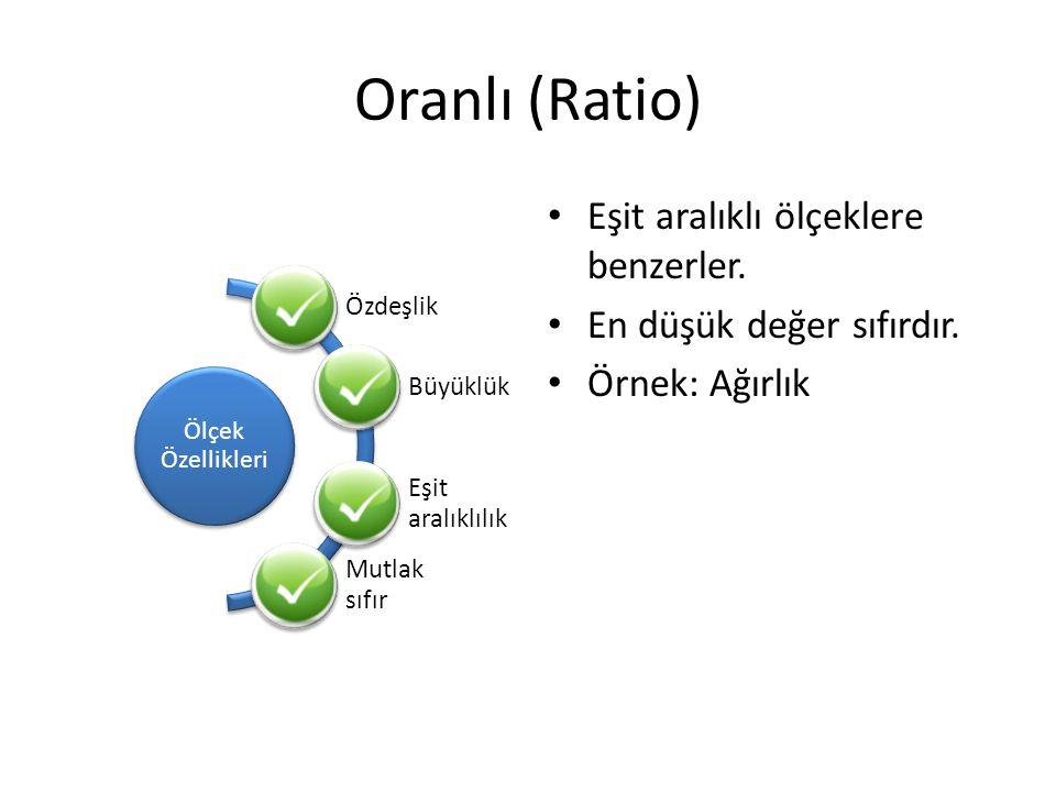 Oranlı (Ratio) Ölçek Özellikleri Özdeşlik Büyüklük Eşit aralıklılık Mutlak sıfır Eşit aralıklı ölçeklere benzerler. En düşük değer sıfırdır. Örnek: Ağ