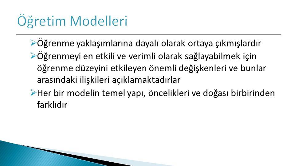  Tam öğrenme modelinin ilk öğesi öğrenci nitelikleridir.