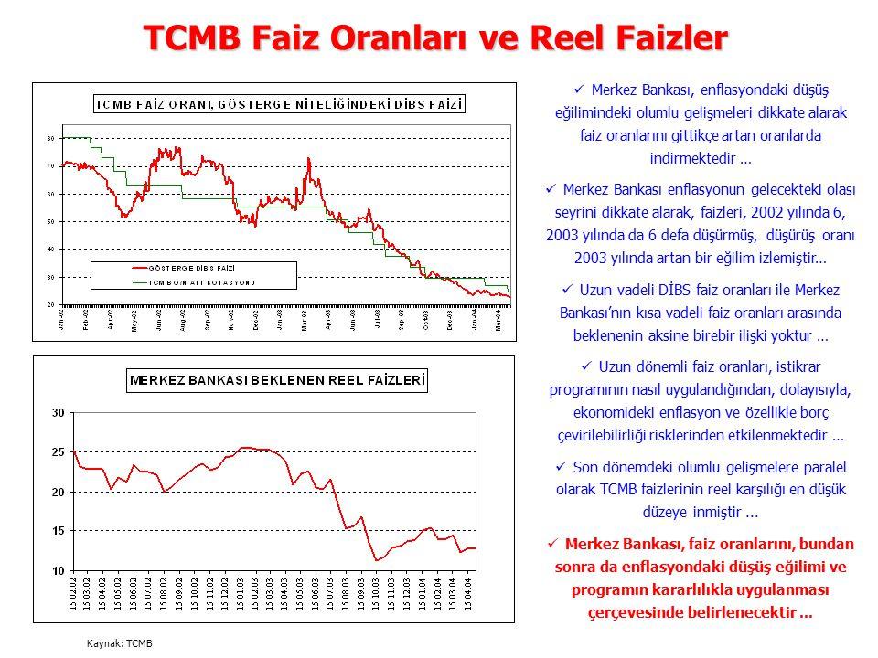 TCMB Faiz Oranlarının Belirlenmesi Merkez Bankası, kısa vadeli faiz oranları ile ilgili kararlarını enflasyonun gelecekteki izleyeceği seyrin enflasyo