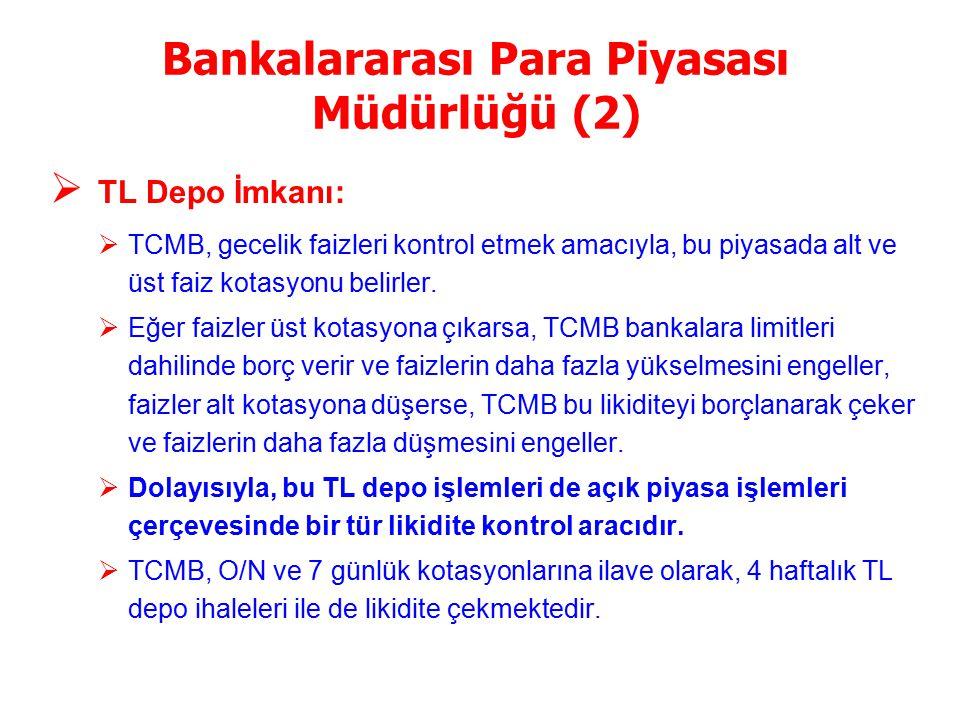 """ Katılımcılar: Sadece bankalar...  2002 yılı sonunda biten aracılık rölü:  """"Blind broker""""lık: alıcı/satıcı birbirlerini bilemez, işlemi TCMB ile ya"""