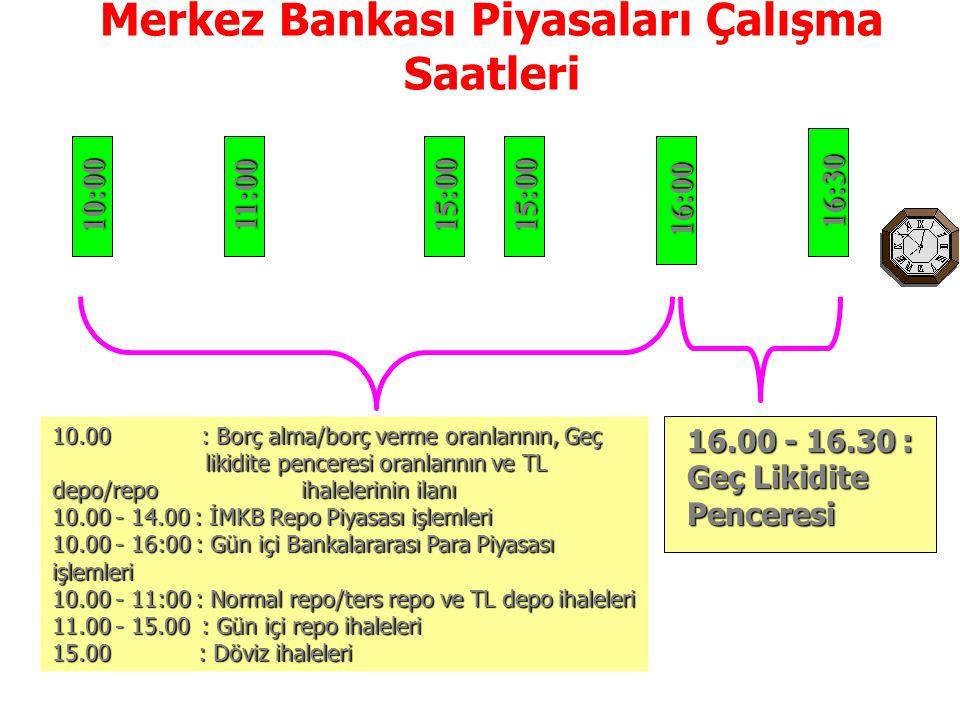 Bankalararası Para Piyasası Müdürlüğü (3)  Likiditenin Son Merci Fonksiyonu:  İhtiyacı olan bankalar, saat 16:00'dan sonra limitsiz olarak TCMB'den