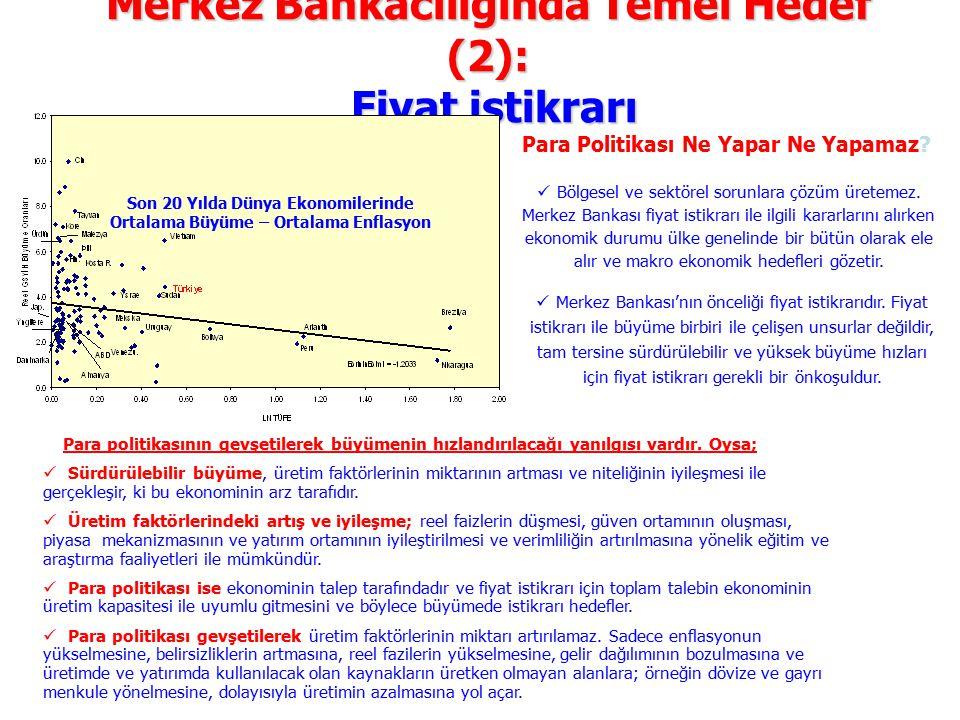 Merkez Bankacılığında Temel Hedef (2): Fiyat istikrarı Para Politikası Ne Yapar Ne Yapamaz.