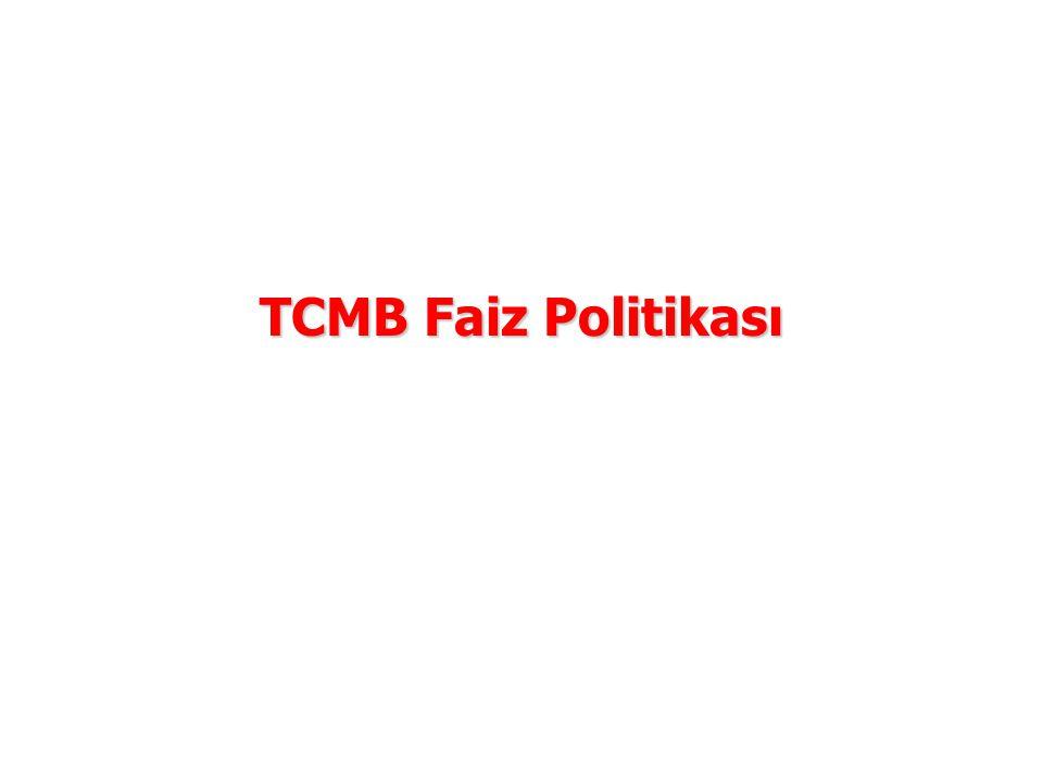 TCMB Faiz Politikası
