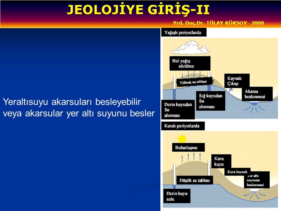 JEOLOJİYE GİRİŞ-II Yrd. Doç.Dr. TÜLAY KÖKSOY- 2008 Yeraltısuyu akarsuları besleyebilir veya akarsular yer altı suyunu besler