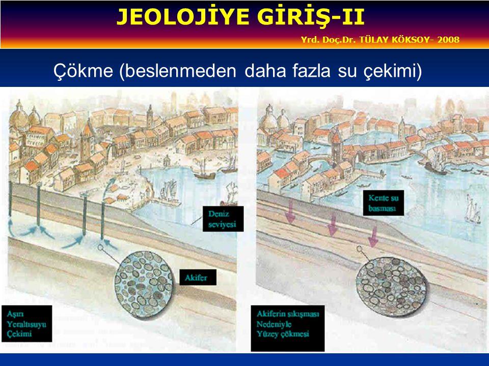 JEOLOJİYE GİRİŞ-II Yrd. Doç.Dr. TÜLAY KÖKSOY- 2008 Çökme (beslenmeden daha fazla su çekimi)