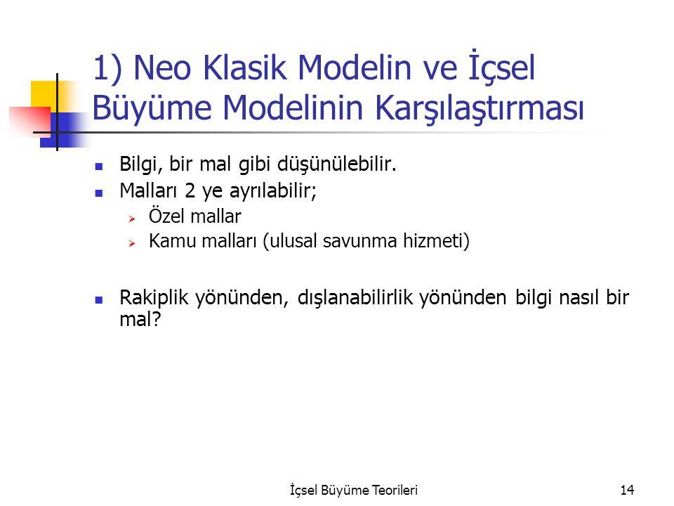 İçsel Büyüme Teorileri14 1) Neo Klasik Modelin ve İçsel Büyüme Modelinin Karşılaştırması Bilgi, bir mal gibi düşünülebilir. Malları 2 ye ayrılabilir;