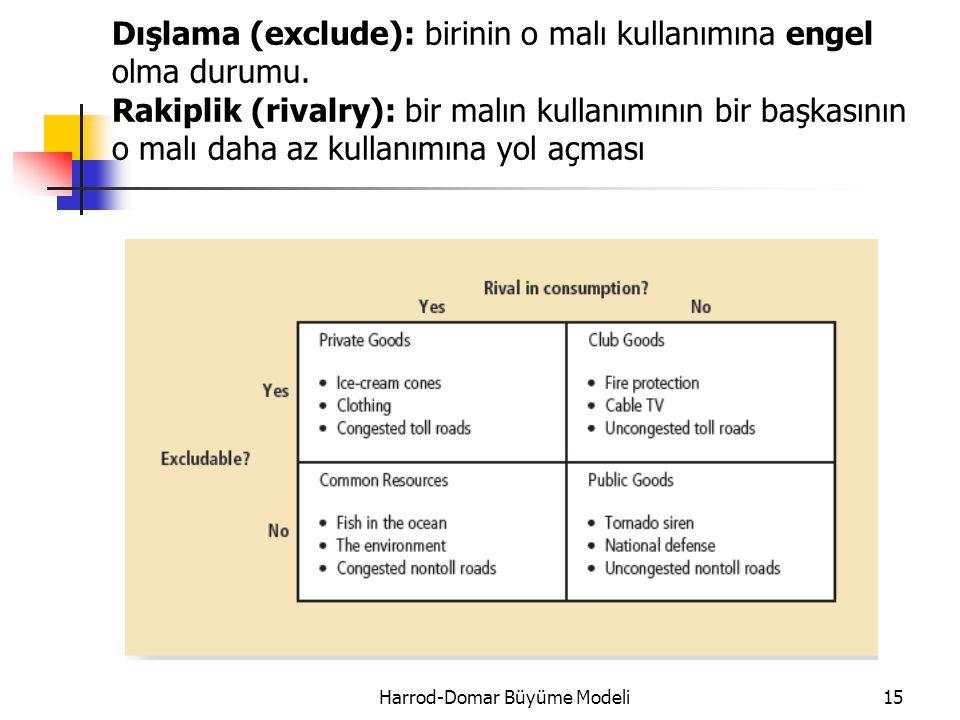 Dışlama (exclude): birinin o malı kullanımına engel olma durumu. Rakiplik (rivalry): bir malın kullanımının bir başkasının o malı daha az kullanımına