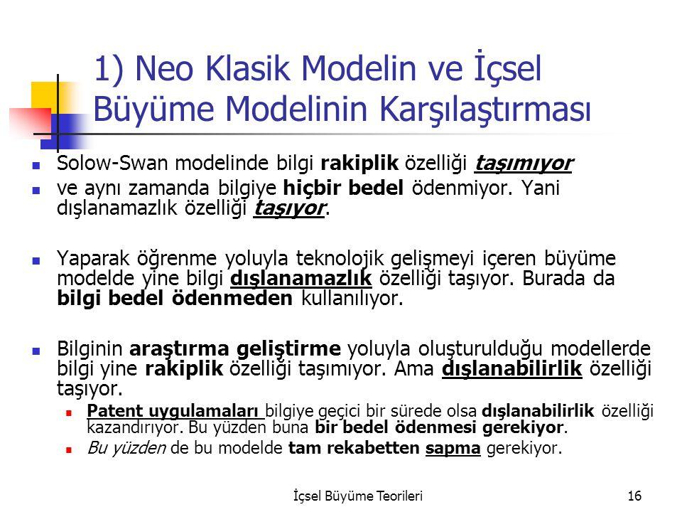 İçsel Büyüme Teorileri16 1) Neo Klasik Modelin ve İçsel Büyüme Modelinin Karşılaştırması Solow-Swan modelinde bilgi rakiplik özelliği taşımıyor ve aynı zamanda bilgiye hiçbir bedel ödenmiyor.