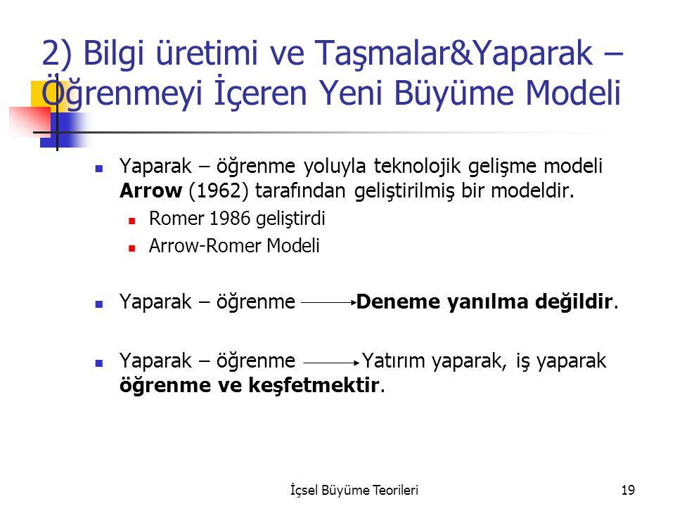 İçsel Büyüme Teorileri19 2) Bilgi üretimi ve Taşmalar&Yaparak – Öğrenmeyi İçeren Yeni Büyüme Modeli Yaparak – öğrenme yoluyla teknolojik gelişme model