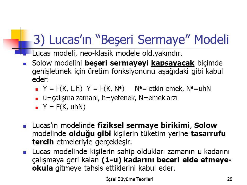 """İçsel Büyüme Teorileri28 3) Lucas'ın """"Beşeri Sermaye"""" Modeli Lucas modeli, neo-klasik modele old.yakındır. Solow modelini beşeri sermayeyi kapsayacak"""